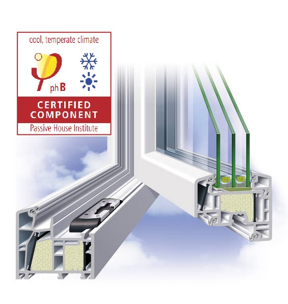 It Is High Time To Start Significantly Decreasing Our Energy Consumption Levels You Can Make A Great By Purchasing New Windows